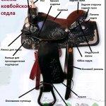 Строение ковбойского седла