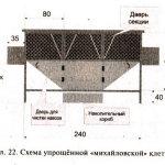Михайловская клетка на чертеже