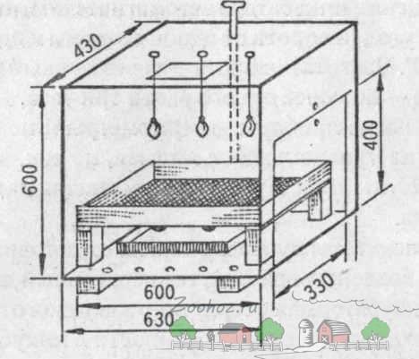 Чертеж инкубатора своими руками из пенопласта