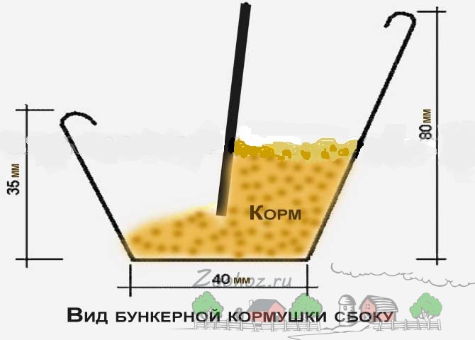 Схема бункерной емкости для сухого корма