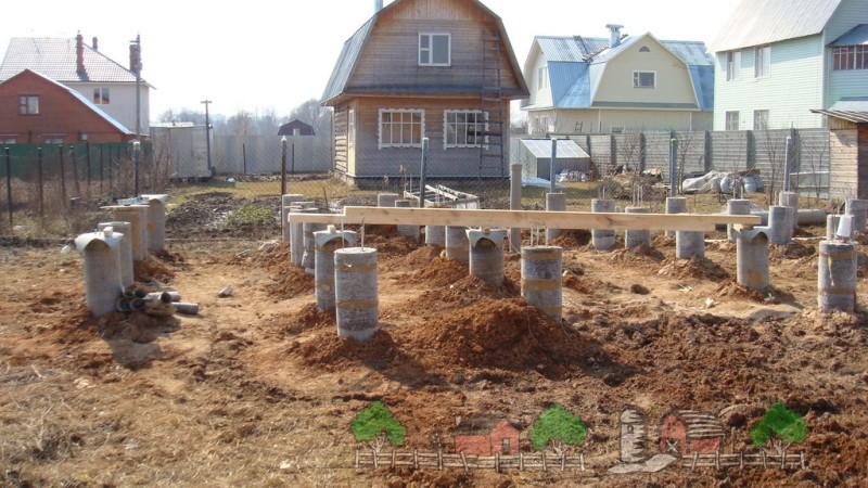 Столбчатый фундамент для деревянного здания