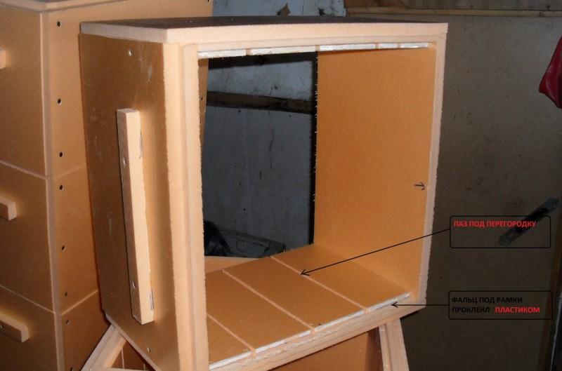 Нуклеус для пчел своими руками: инструкция и видео
