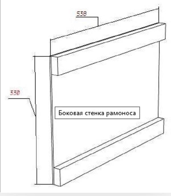 Схема боковой панели