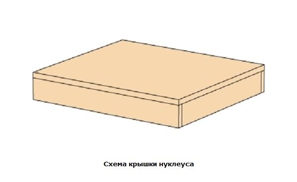 Схема крышки конструкции