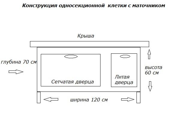 Схема клетки на одну крольчиху