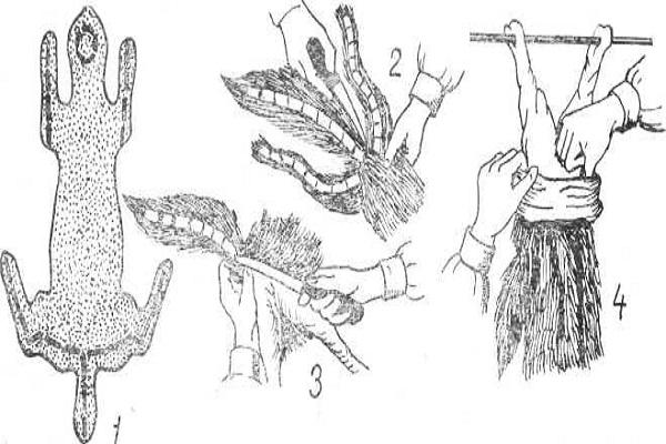 Схема снятия шкурки