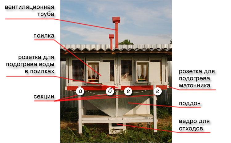 Схематическое описание конструкции Михайлова