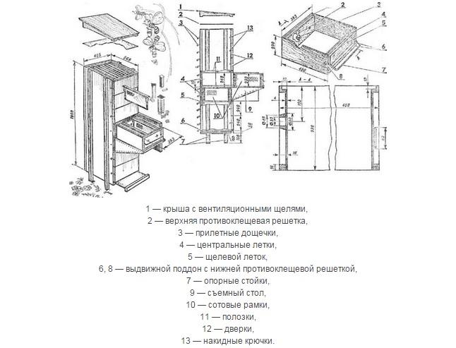 Схема создания павильона