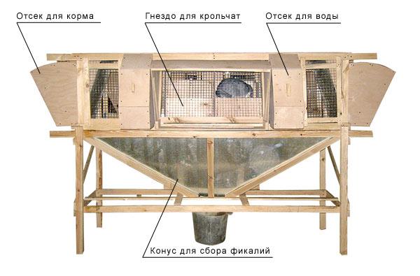 Схематическая конструкция минифермы