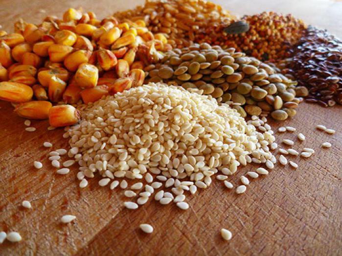 Разные виды зерновых культур