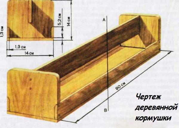 Чертеж для деревянной кормушки